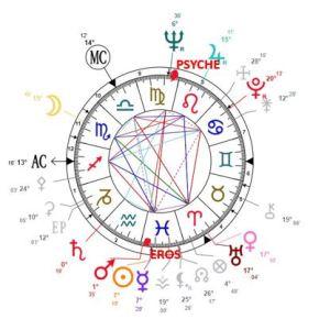 Liz Taylor natal chart