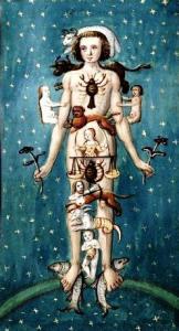 The Inner Zodiac
