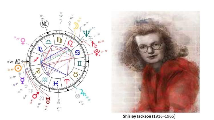 Shirley Jackson chart