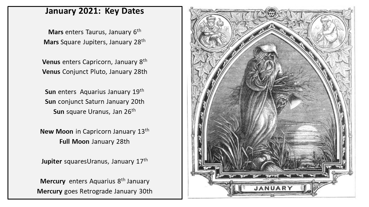 January Key Dates