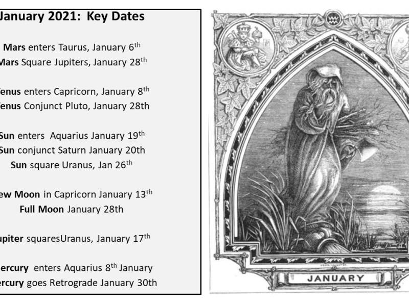 January Key Dates