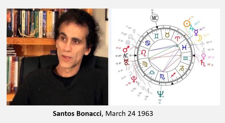 Santos Bonacci