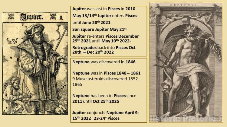 Jupiter Neptune transits