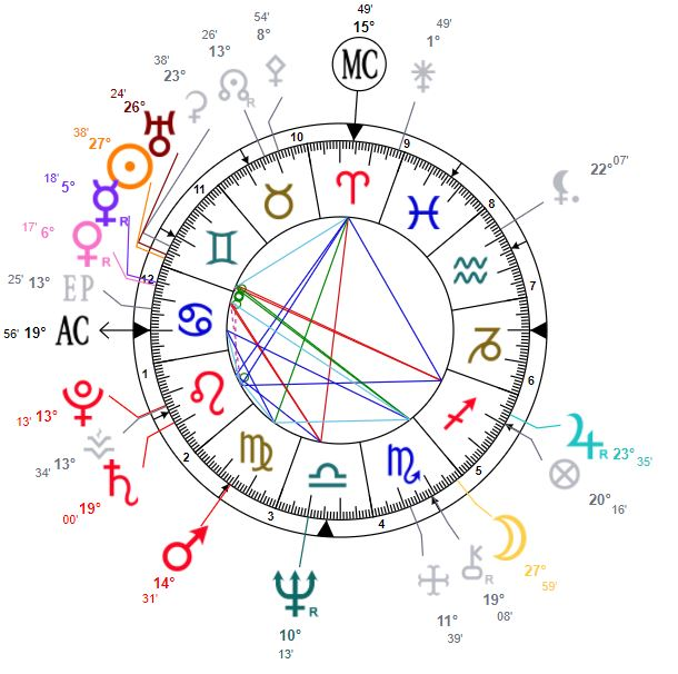 Nick Drake chart